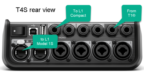 T4S to L1 Model 1S and L1 Compact